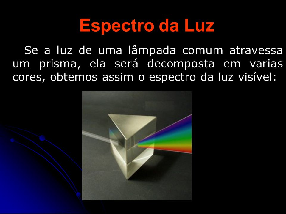 Espectro da Luz Se a luz de uma lâmpada comum atravessa um prisma, ela será decomposta em varias cores, obtemos assim o espectro da luz visível: