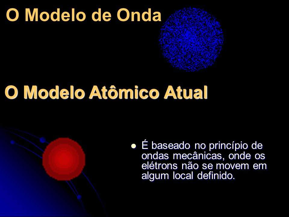 O Modelo de Onda O Modelo Atômico Atual