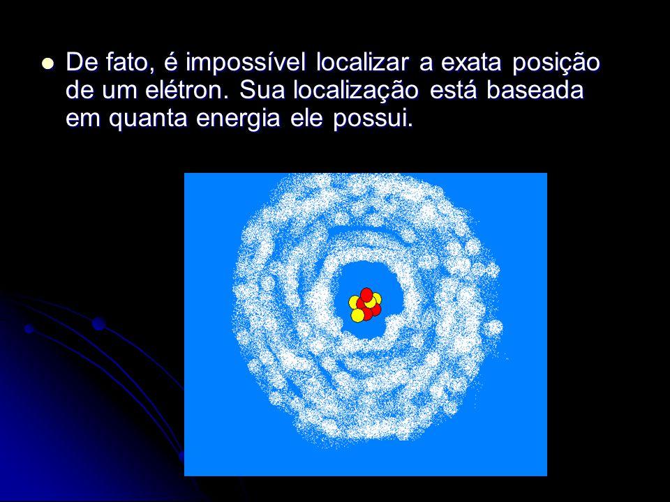 De fato, é impossível localizar a exata posição de um elétron