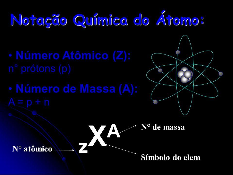 Notação Química do Átomo: