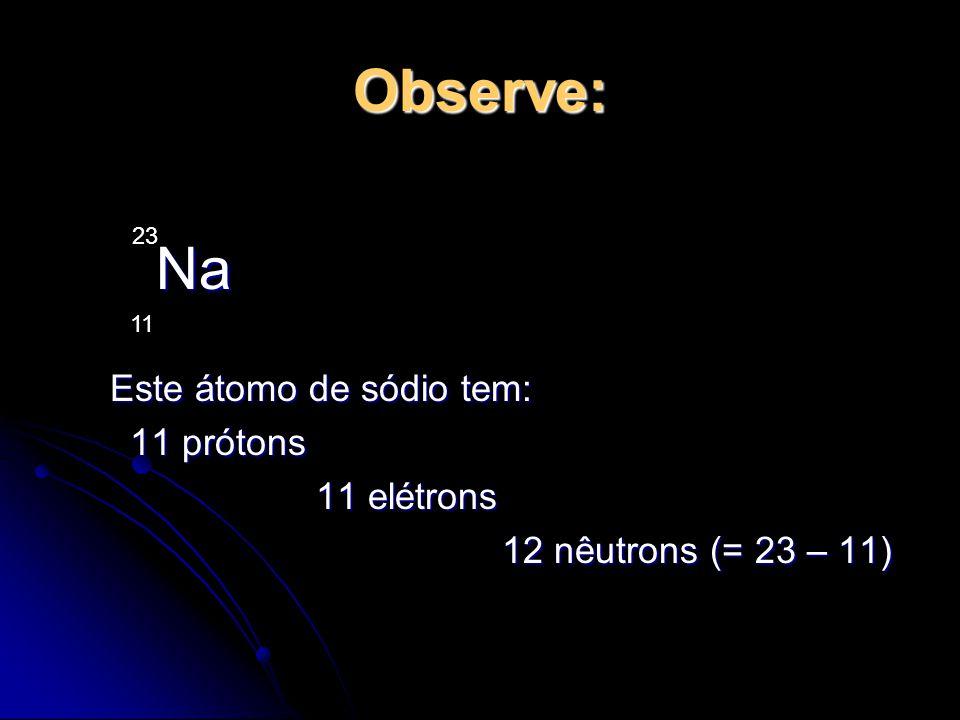 Observe: Na Este átomo de sódio tem: 11 prótons 11 elétrons