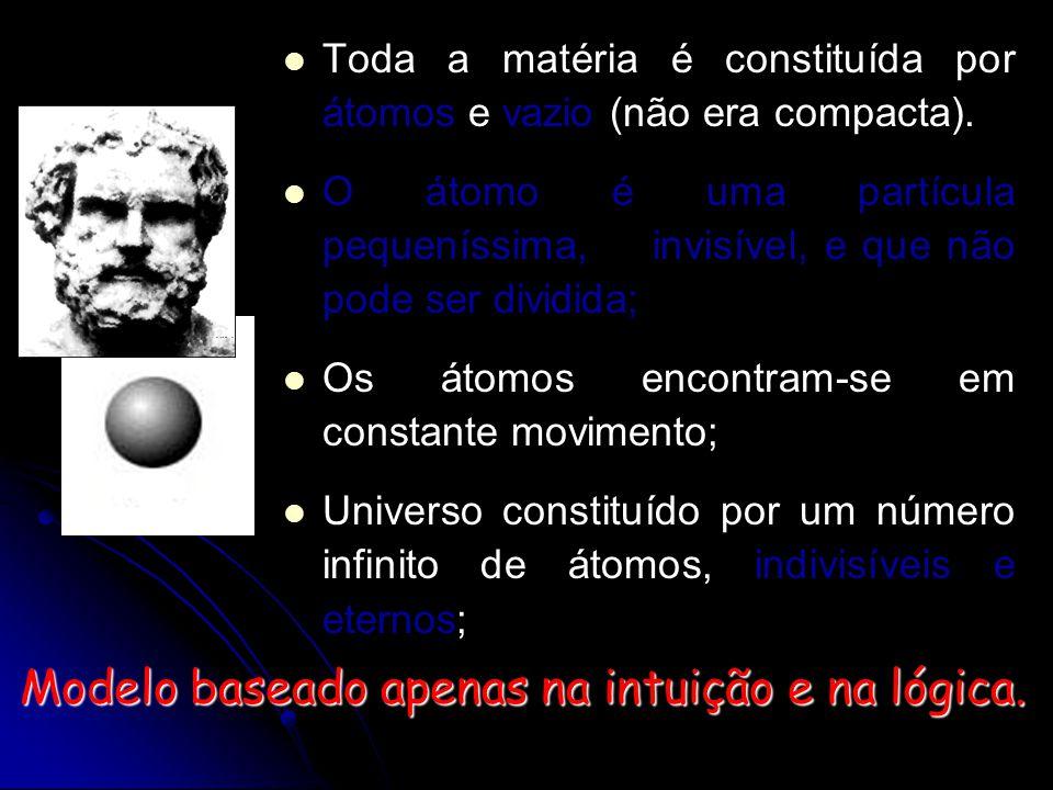 Modelo baseado apenas na intuição e na lógica.