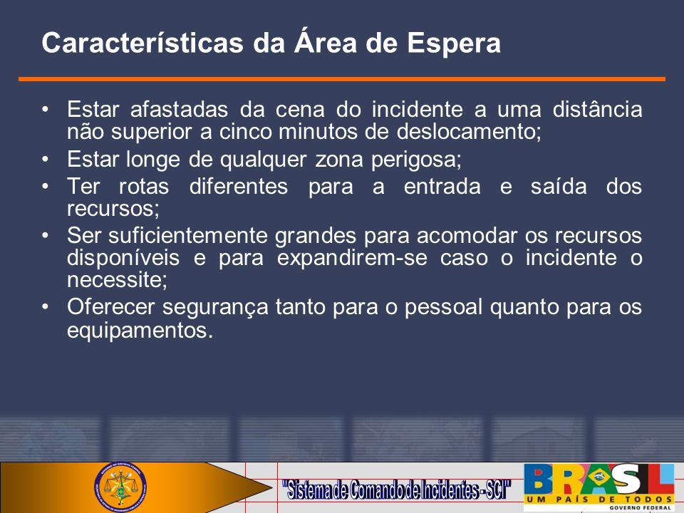 Características da Área de Espera