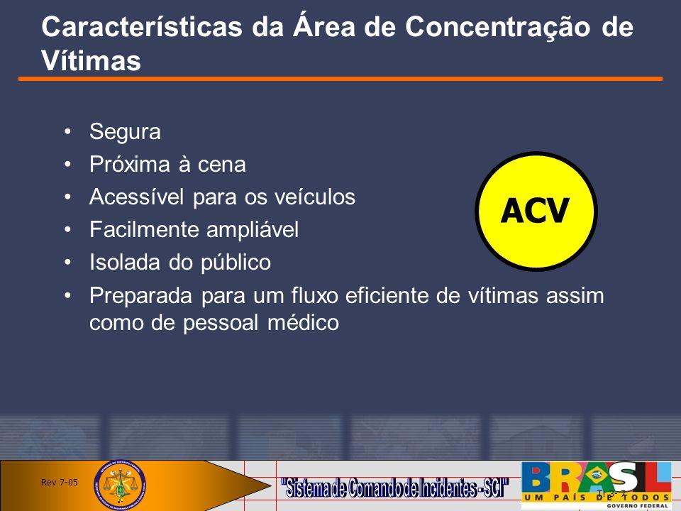 Características da Área de Concentração de Vítimas