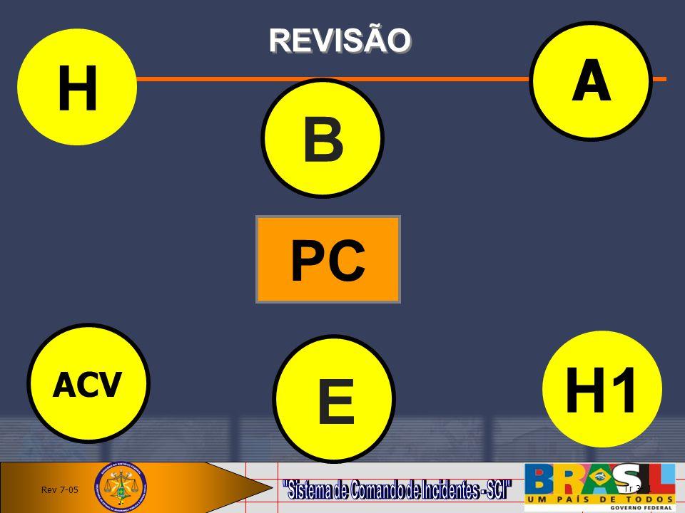REVISÃO A H B PC ACV H1 E Rev 7-05 Tr 3- 1