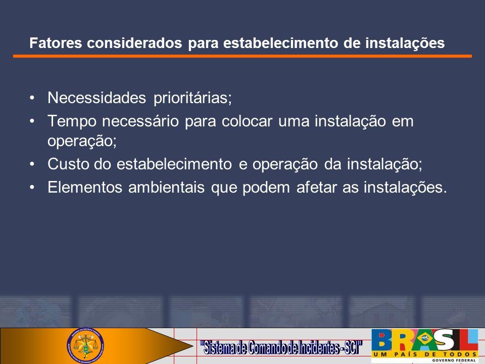 Fatores considerados para estabelecimento de instalações
