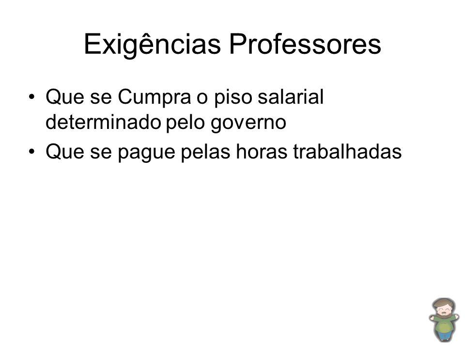 Exigências Professores