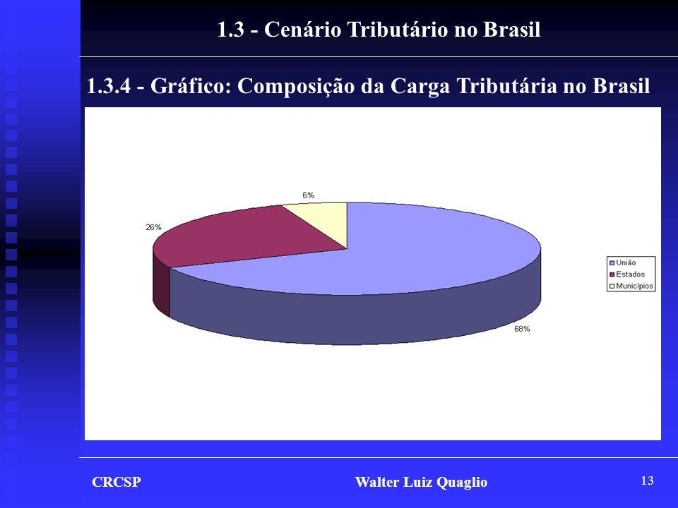 1.3 - Cenário Tributário no Brasil