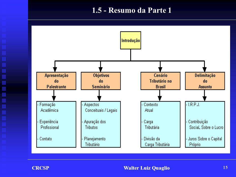 1.5 - Resumo da Parte 1 CRCSP Walter Luiz Quaglio.