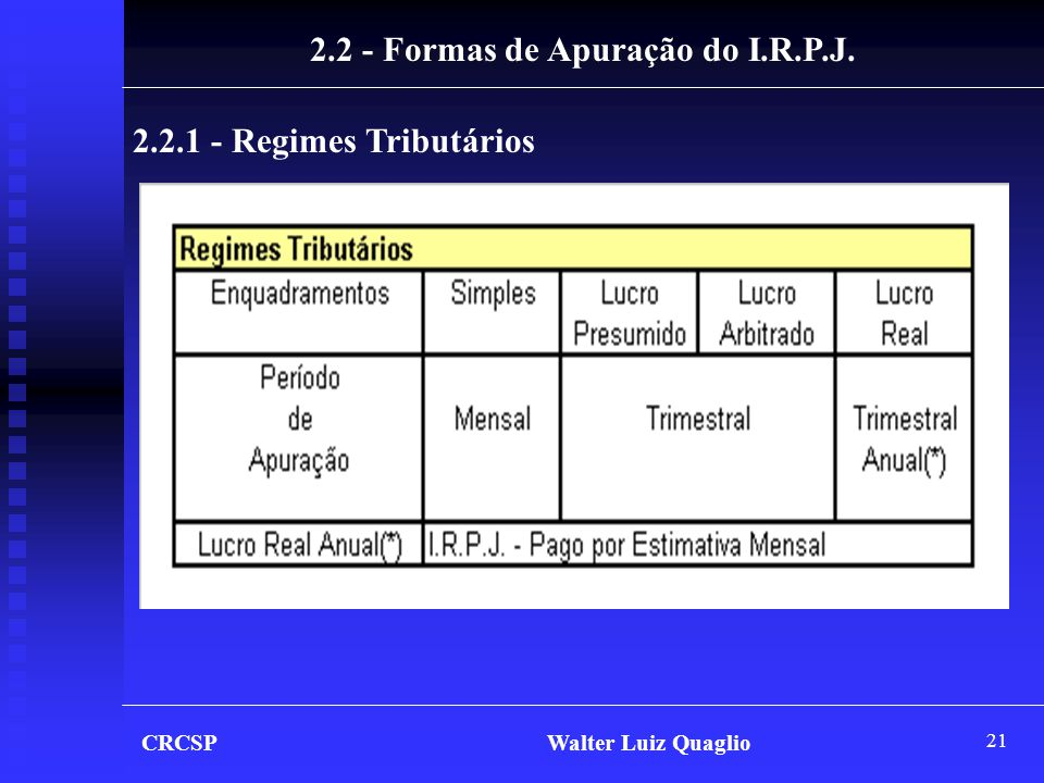 2.2 - Formas de Apuração do I.R.P.J.