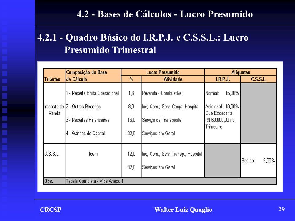 4.2 - Bases de Cálculos - Lucro Presumido