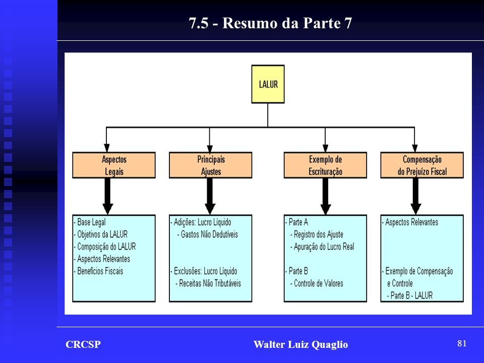 7.5 - Resumo da Parte 7 CRCSP Walter Luiz Quaglio.