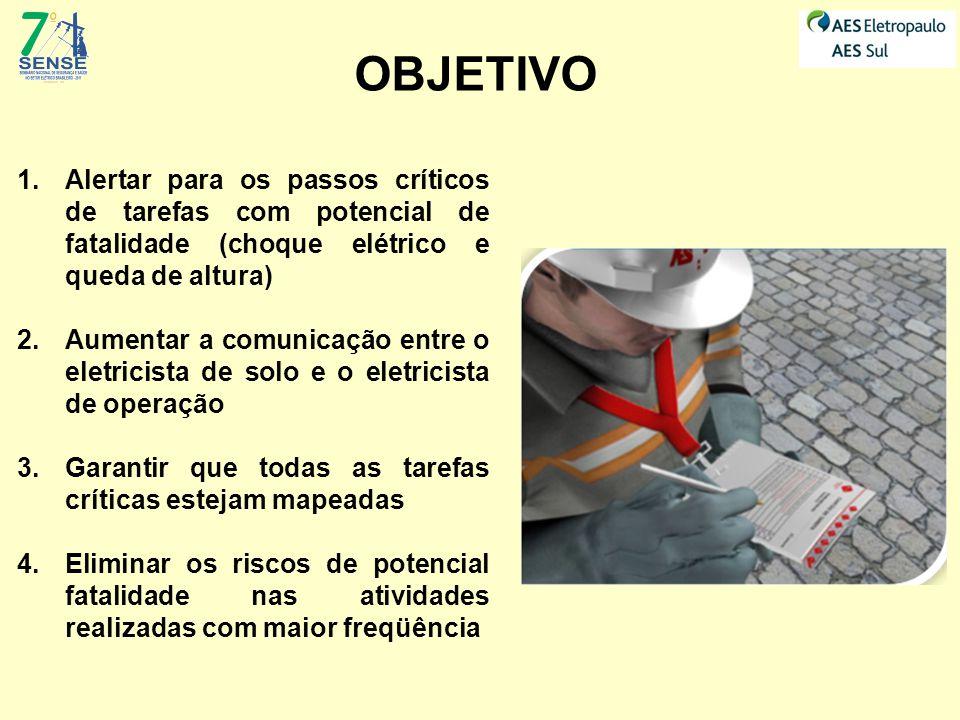 OBJETIVO Alertar para os passos críticos de tarefas com potencial de fatalidade (choque elétrico e queda de altura)