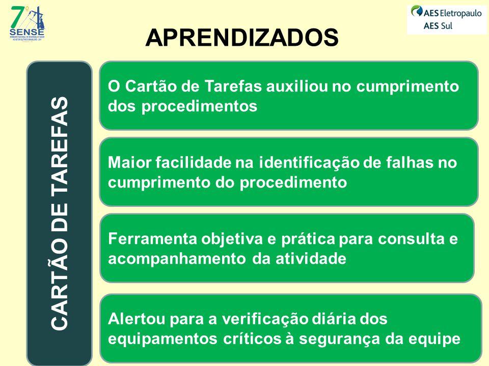 APRENDIZADOS CARTÃO DE TAREFAS