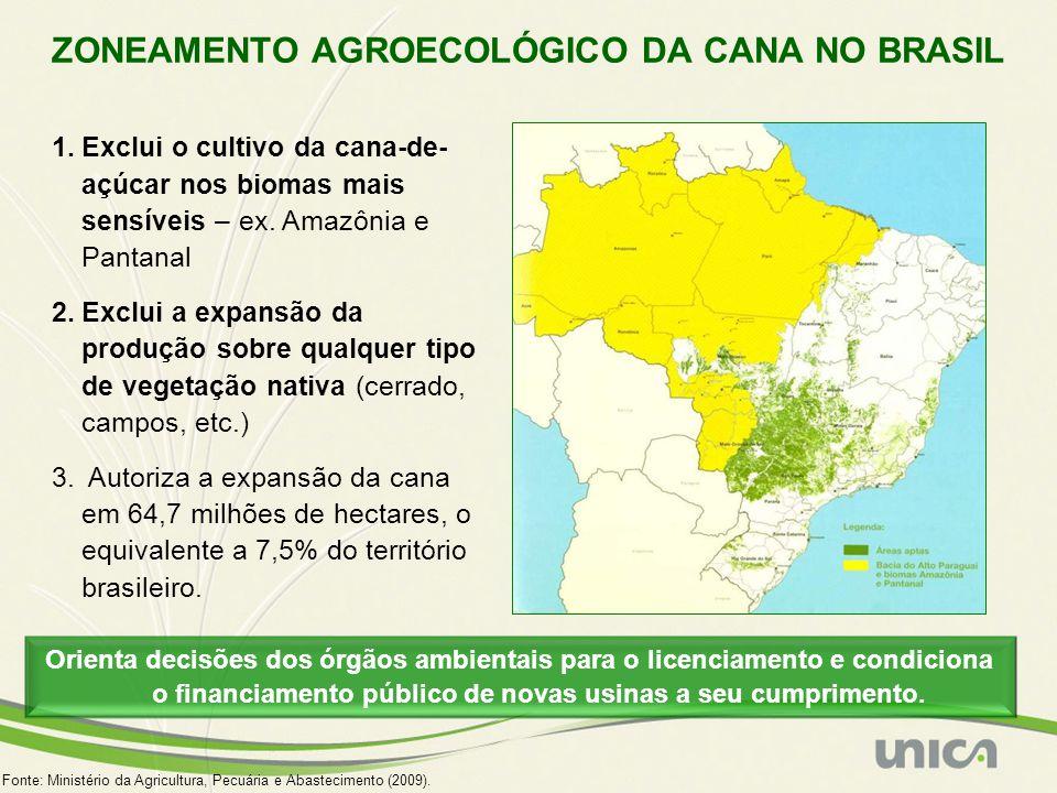 ZONEAMENTO AGROECOLÓGICO DA CANA NO BRASIL