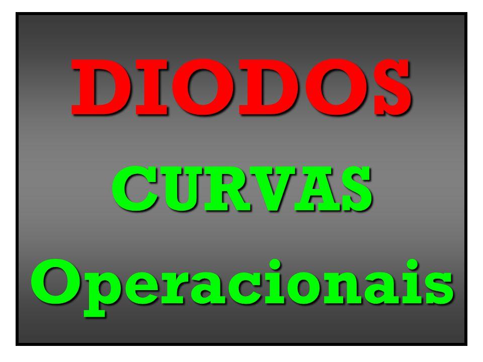 DIODOS CURVAS Operacionais
