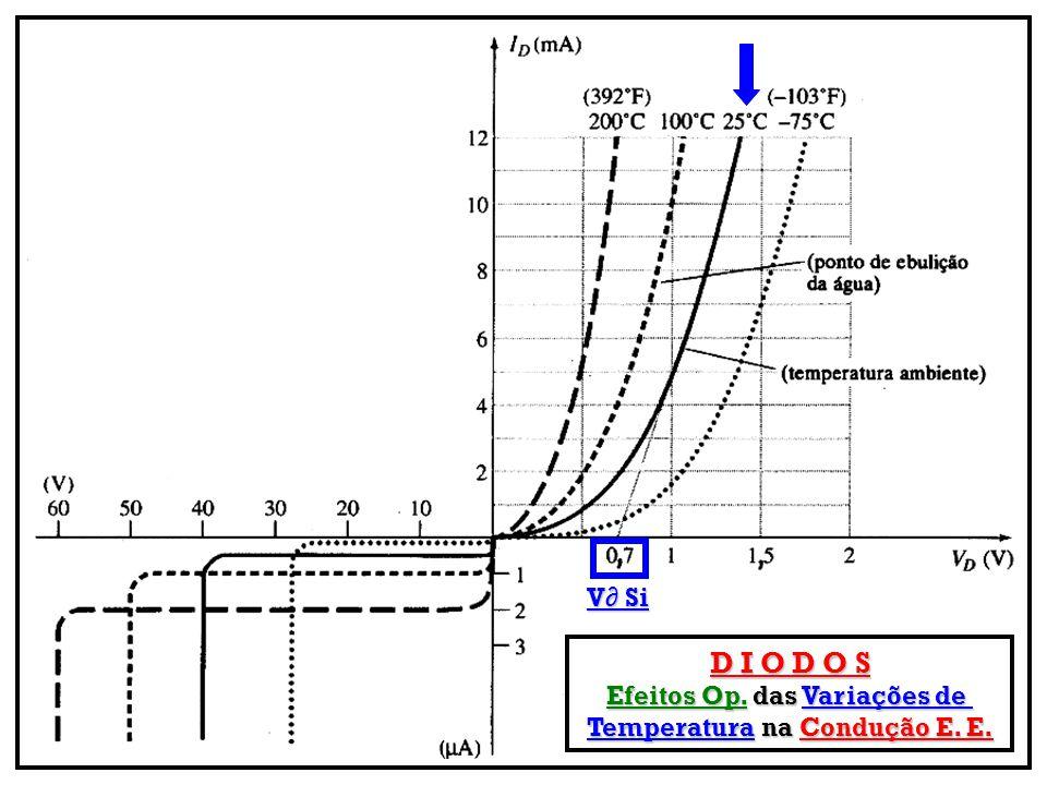 Efeitos Op. das Variações de Temperatura na Condução E. E.