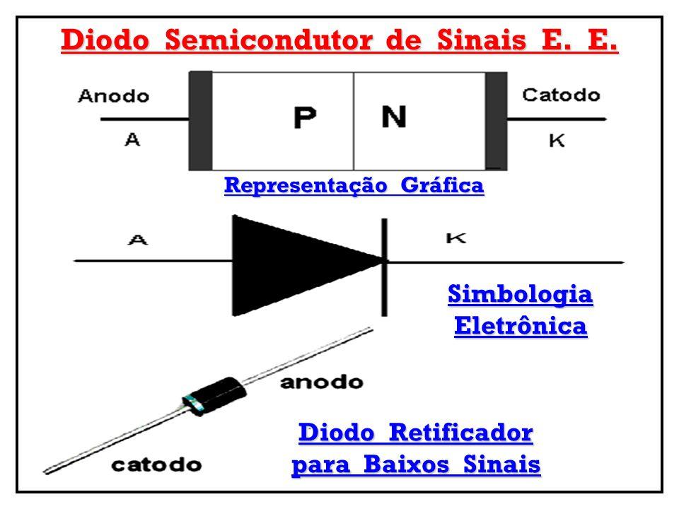 Diodo Semicondutor de Sinais E. E. Representação Gráfica
