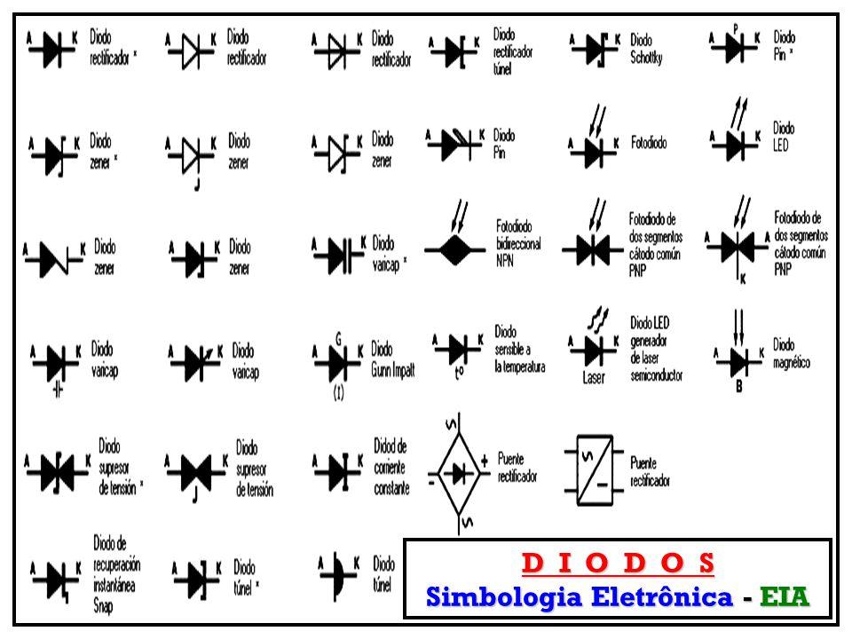 Simbologia Eletrônica - EIA