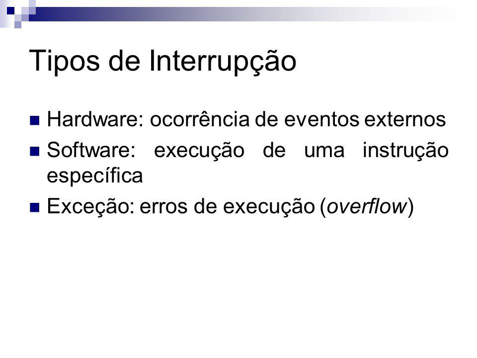 Tipos de Interrupção Hardware: ocorrência de eventos externos