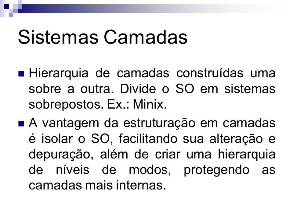 Sistemas Camadas Hierarquia de camadas construídas uma sobre a outra. Divide o SO em sistemas sobrepostos. Ex.: Minix.