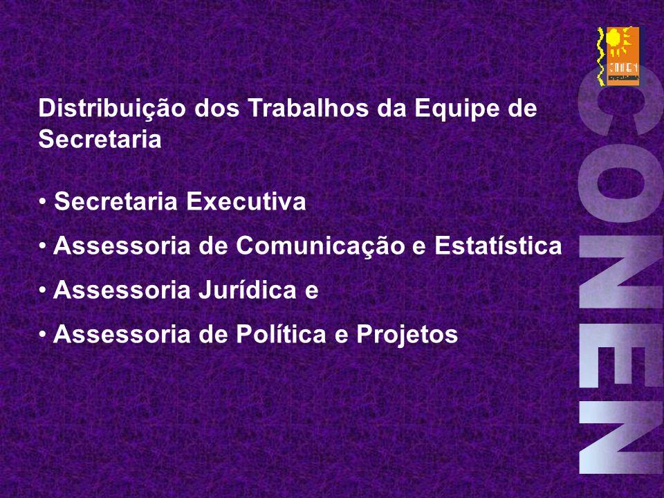 CONEN Distribuição dos Trabalhos da Equipe de Secretaria