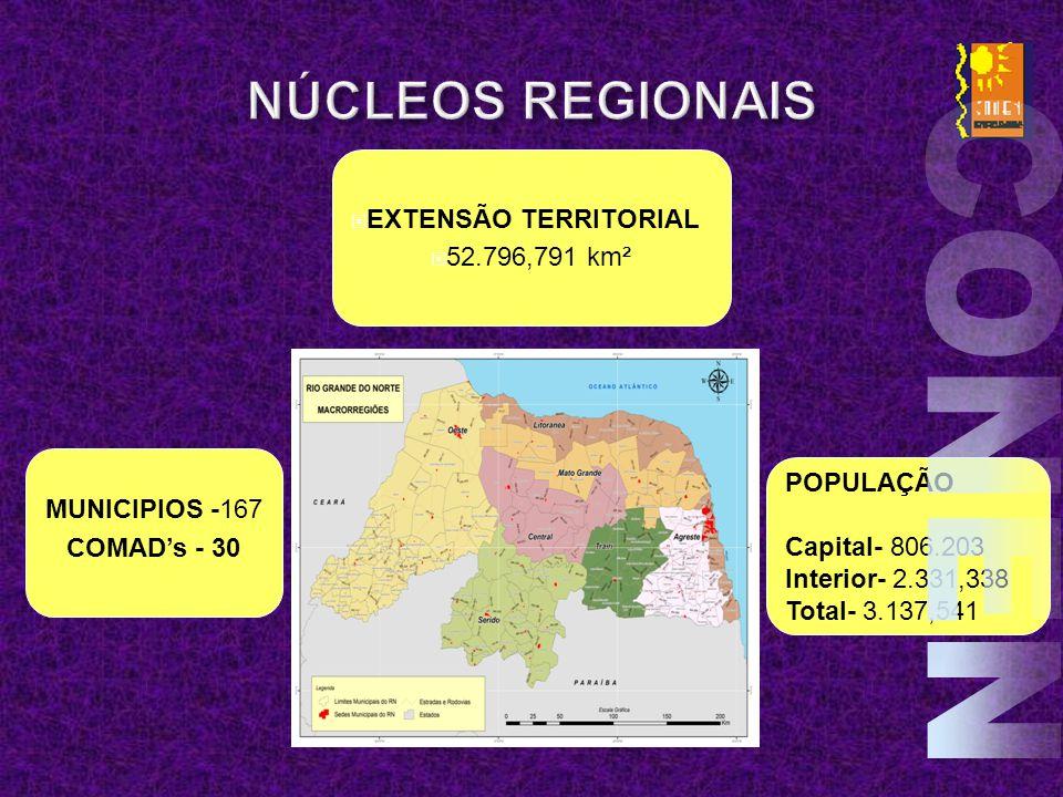 NÚCLEOS REGIONAIS CONEN EXTENSÃO TERRITORIAL 52.796,791 km² POPULAÇÃO