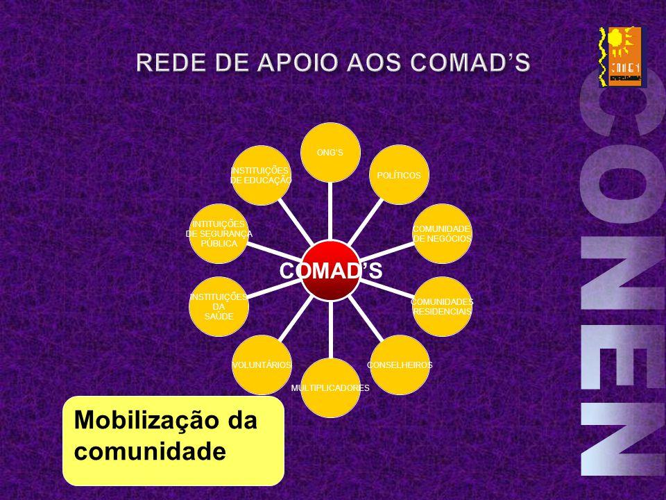 REDE DE APOIO AOS COMAD'S