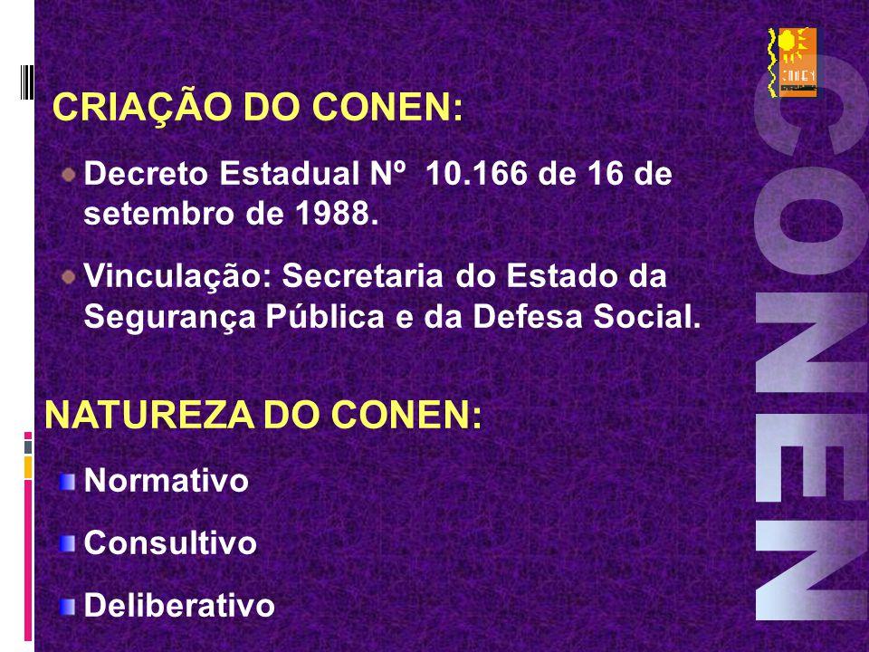 CONEN CRIAÇÃO DO CONEN: NATUREZA DO CONEN: