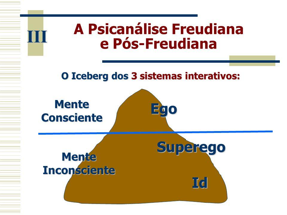 III A Psicanálise Freudiana e Pós-Freudiana Ego Superego Id
