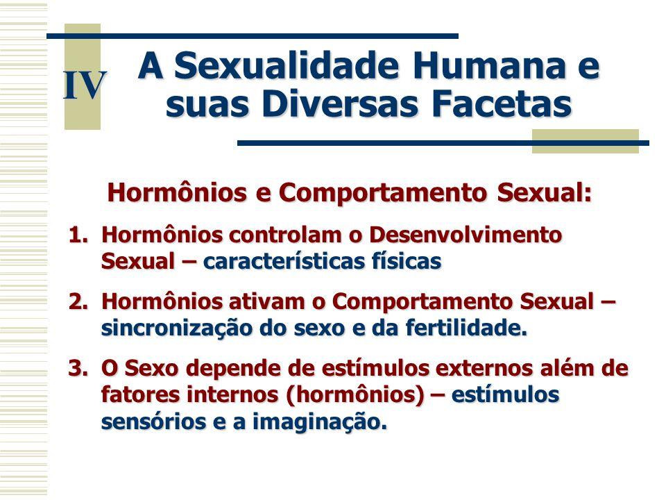 IV A Sexualidade Humana e suas Diversas Facetas