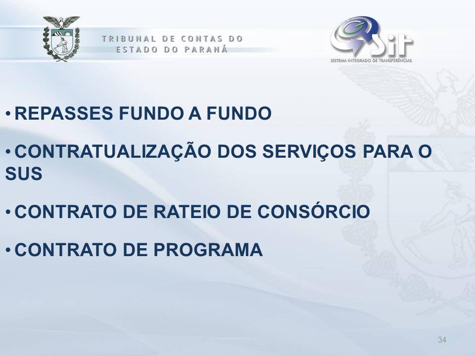 REPASSES FUNDO A FUNDO CONTRATUALIZAÇÃO DOS SERVIÇOS PARA O SUS. CONTRATO DE RATEIO DE CONSÓRCIO.