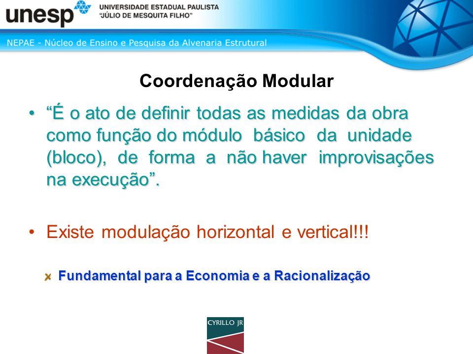 Existe modulação horizontal e vertical!!!