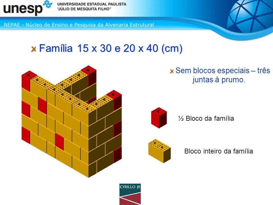 Sem blocos especiais – três juntas à prumo.