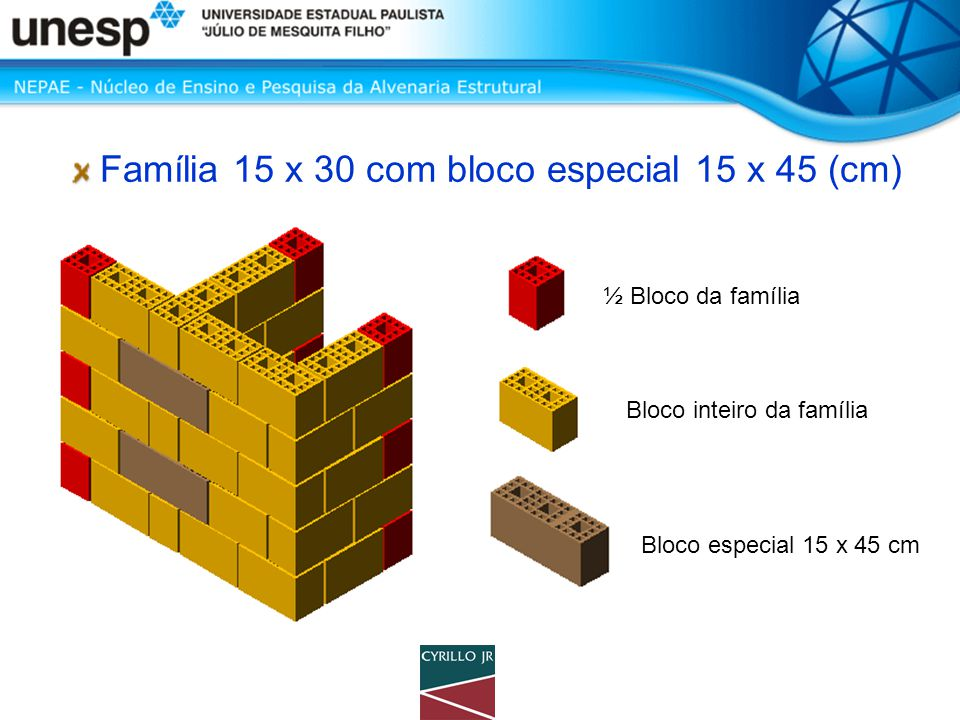 Família 15 x 30 com bloco especial 15 x 45 (cm)