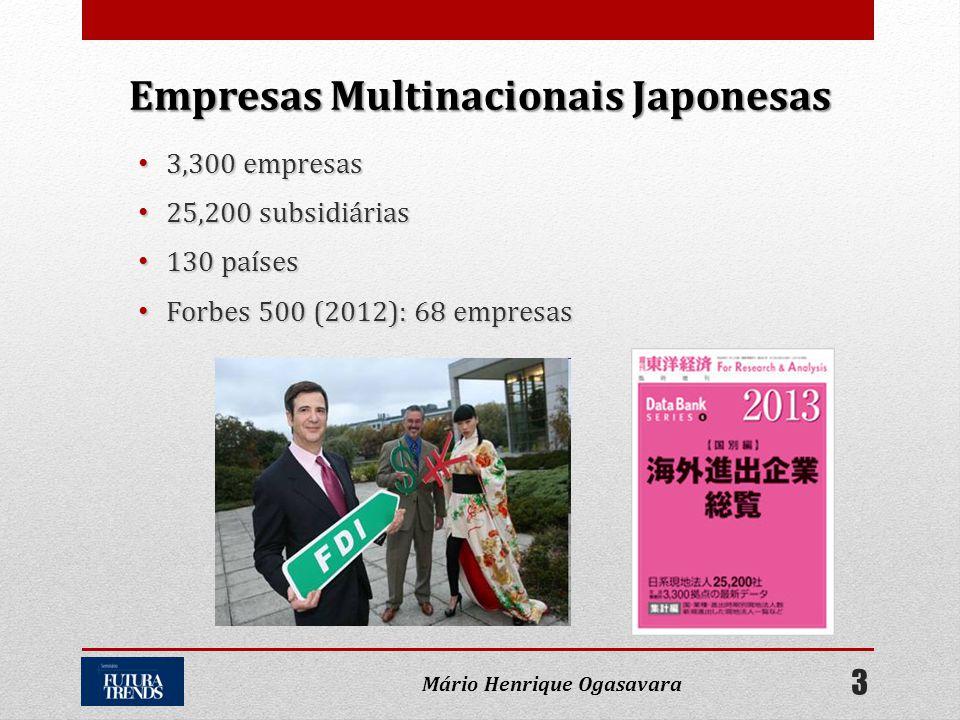 Empresas Multinacionais Japonesas