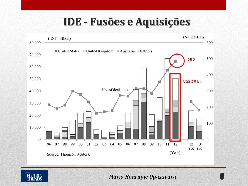 IDE - Fusões e Aquisições Mário Henrique Ogasavara