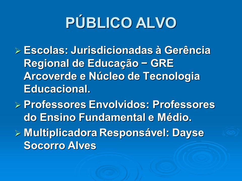 PÚBLICO ALVO Escolas: Jurisdicionadas à Gerência Regional de Educação − GRE Arcoverde e Núcleo de Tecnologia Educacional.