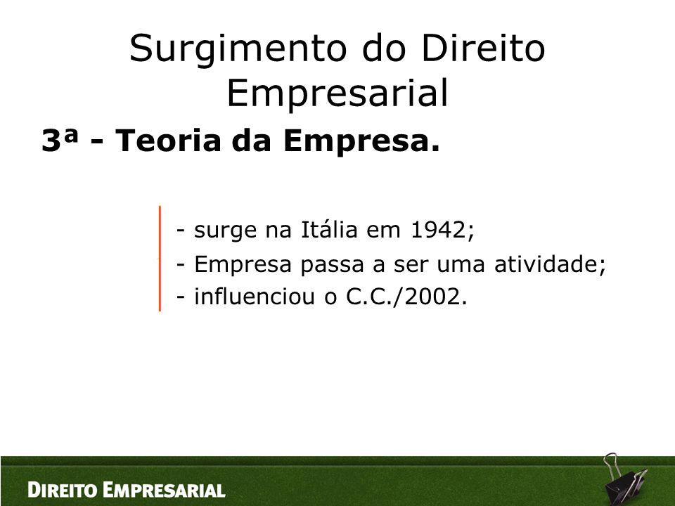Surgimento do Direito Empresarial