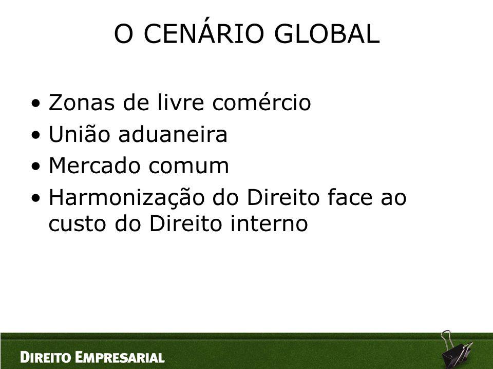 O CENÁRIO GLOBAL Zonas de livre comércio União aduaneira Mercado comum