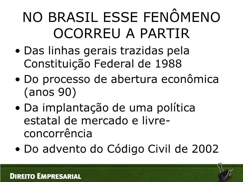 NO BRASIL ESSE FENÔMENO OCORREU A PARTIR