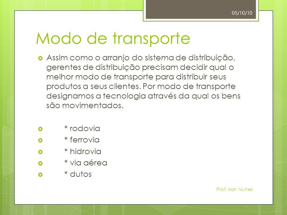 05/10/10 Modo de transporte.