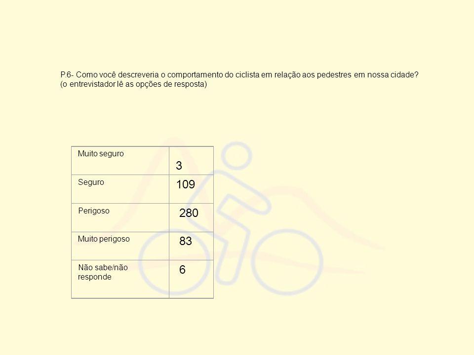 P.6- Como você descreveria o comportamento do ciclista em relação aos pedestres em nossa cidade (o entrevistador lê as opções de resposta)