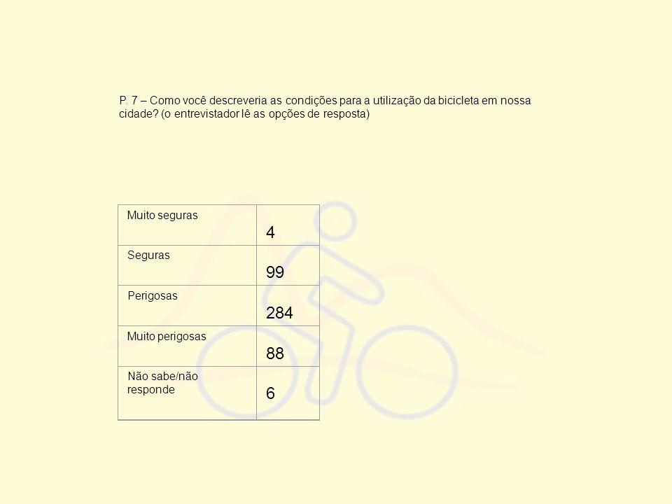 P. 7 – Como você descreveria as condições para a utilização da bicicleta em nossa cidade (o entrevistador lê as opções de resposta)