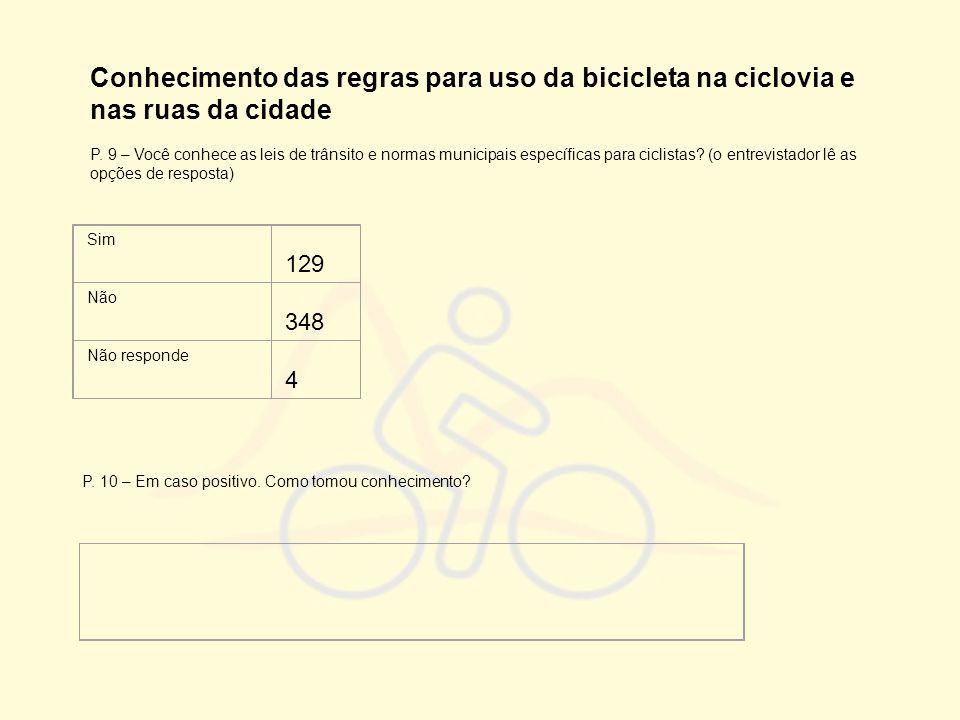 Conhecimento das regras para uso da bicicleta na ciclovia e nas ruas da cidade