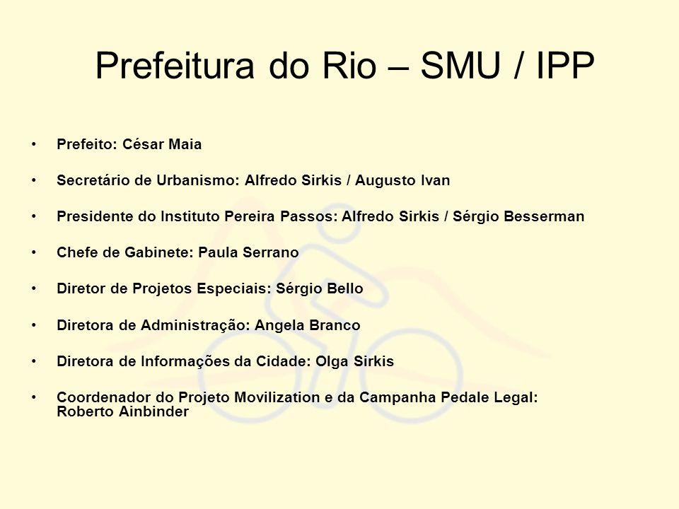 Prefeitura do Rio – SMU / IPP