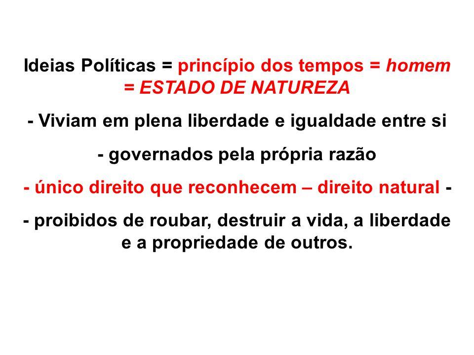 Ideias Políticas = princípio dos tempos = homem = ESTADO DE NATUREZA