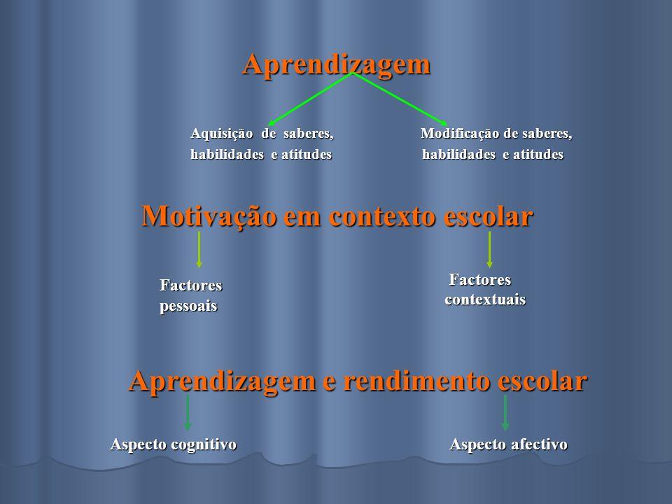 Motivação em contexto escolar Aprendizagem e rendimento escolar
