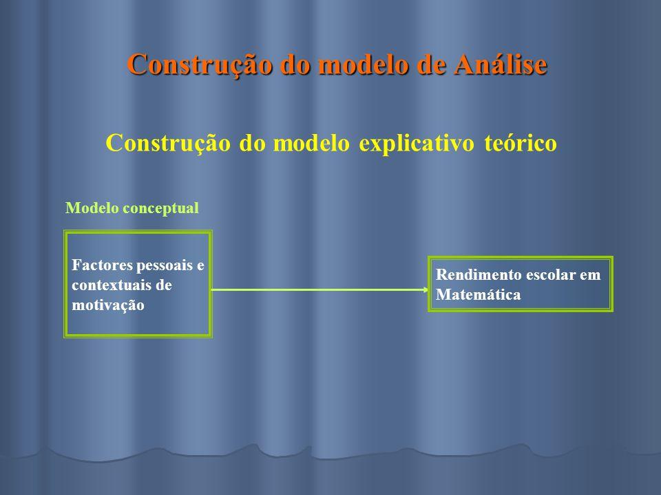 Construção do modelo de Análise