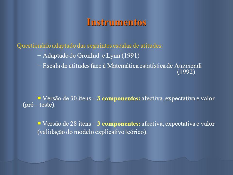 Instrumentos Questionário adaptado das seguintes escalas de atitudes: